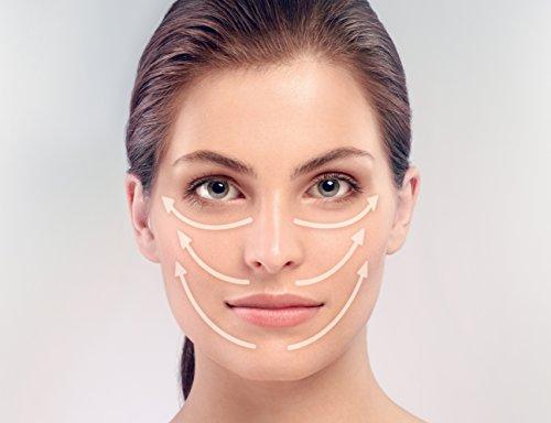 Gesichtreinigungsbürste Test